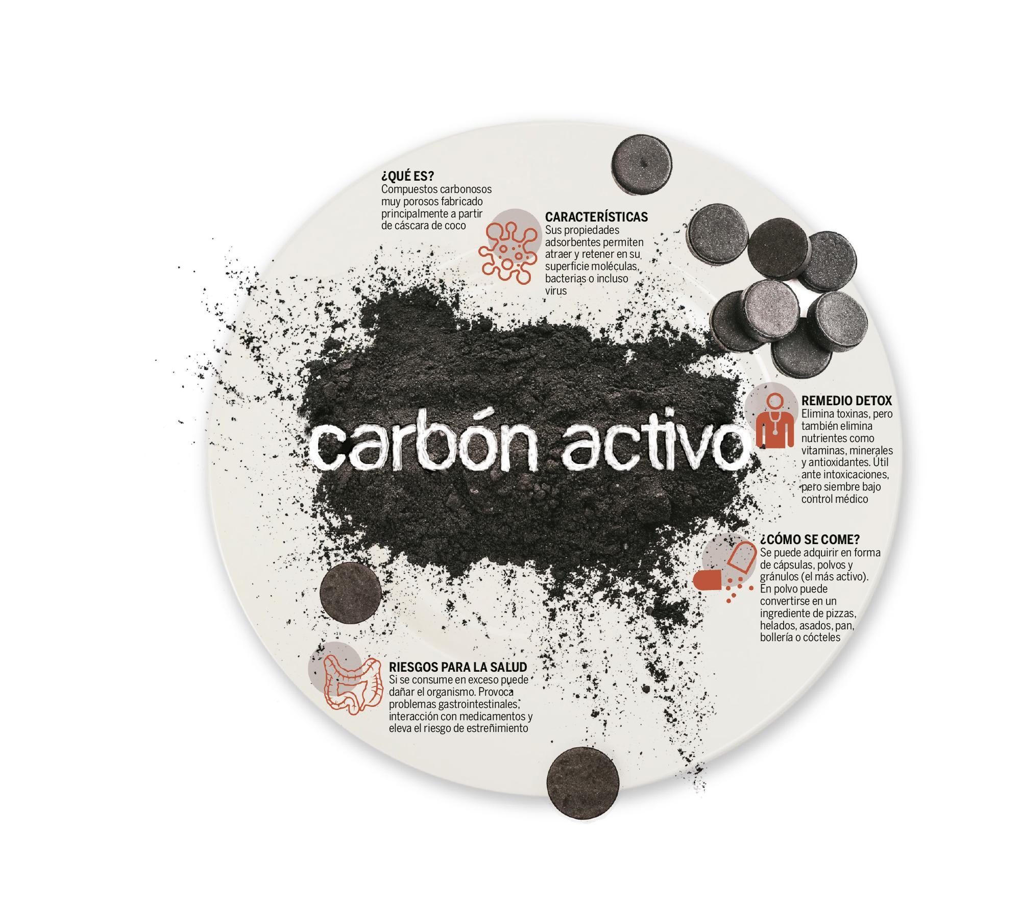 Cuando tomar carbon activado