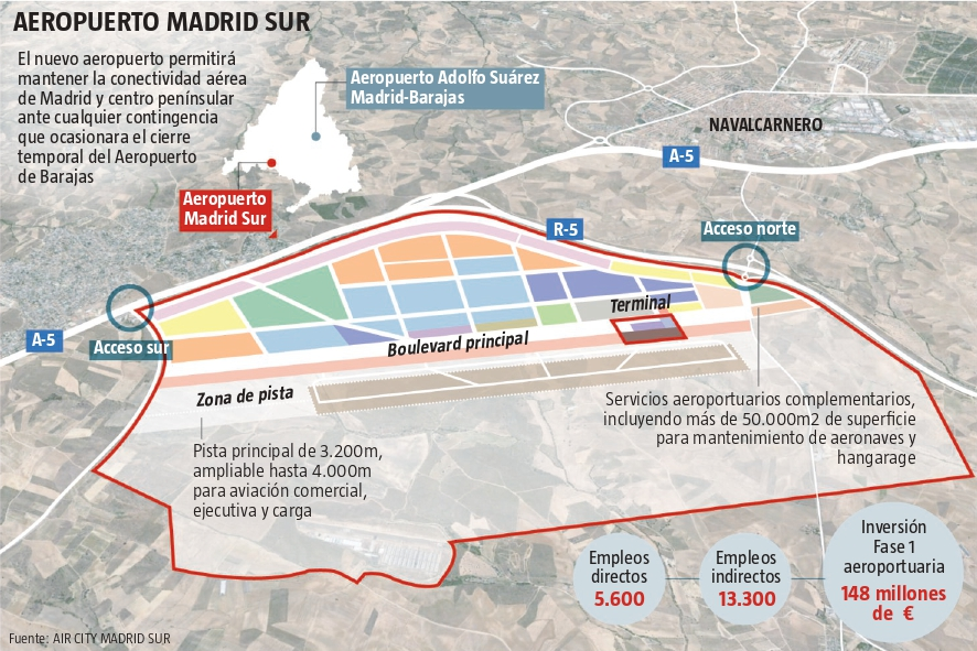 El segundo aeropuerto de Madrid echa a volar