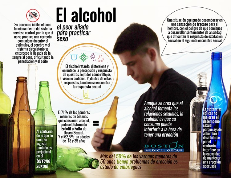 abuso de alcohol y disfunción eréctil