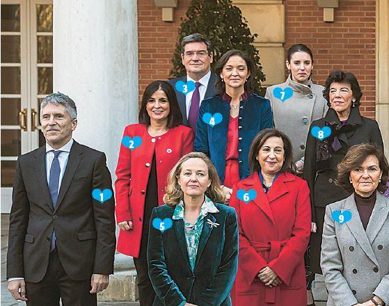 Los 22 corazones de Pedro Sánchez: el lado rosa del Consejo de Ministros