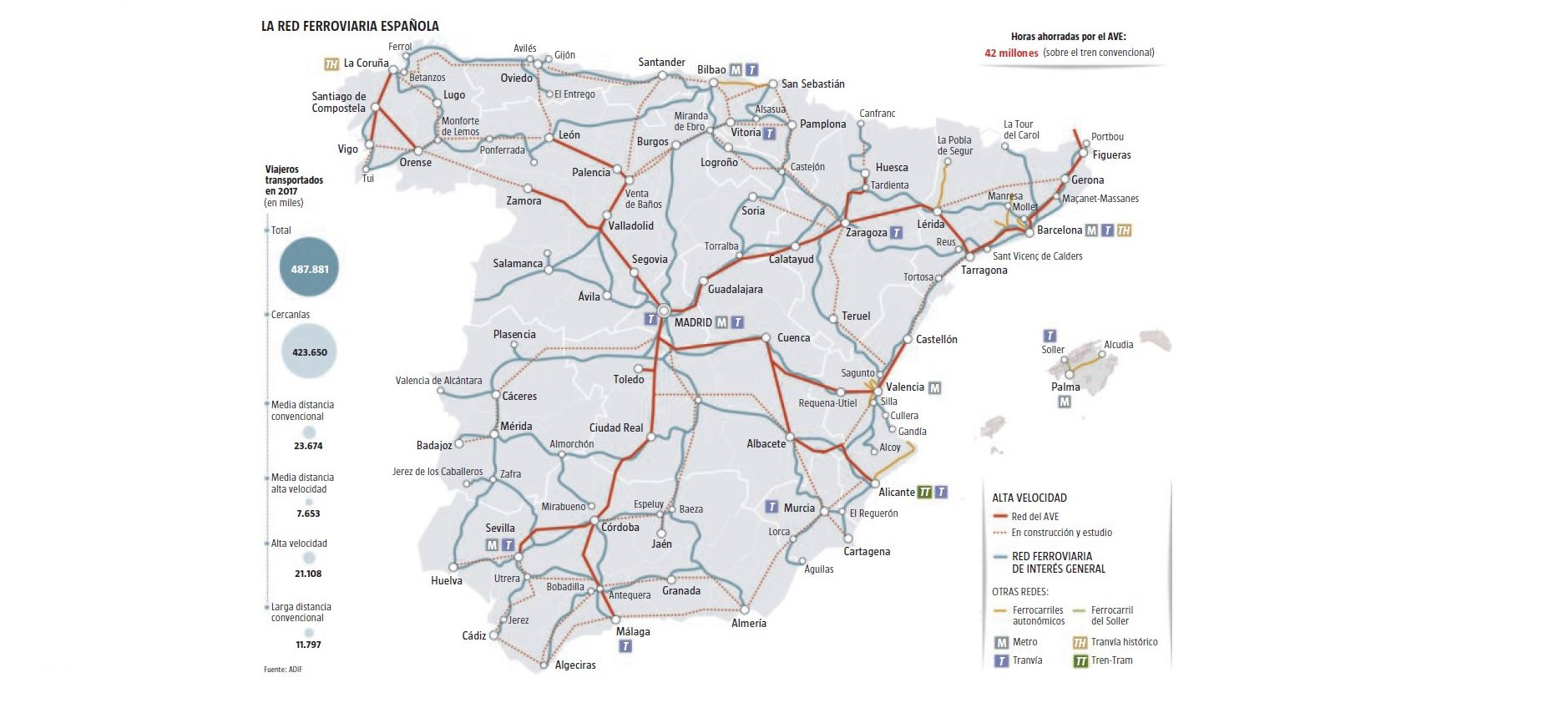 Mapa Ferroviario De España.Asi Es La Espana De Dos Velocidades Las Lineas De Tren Que