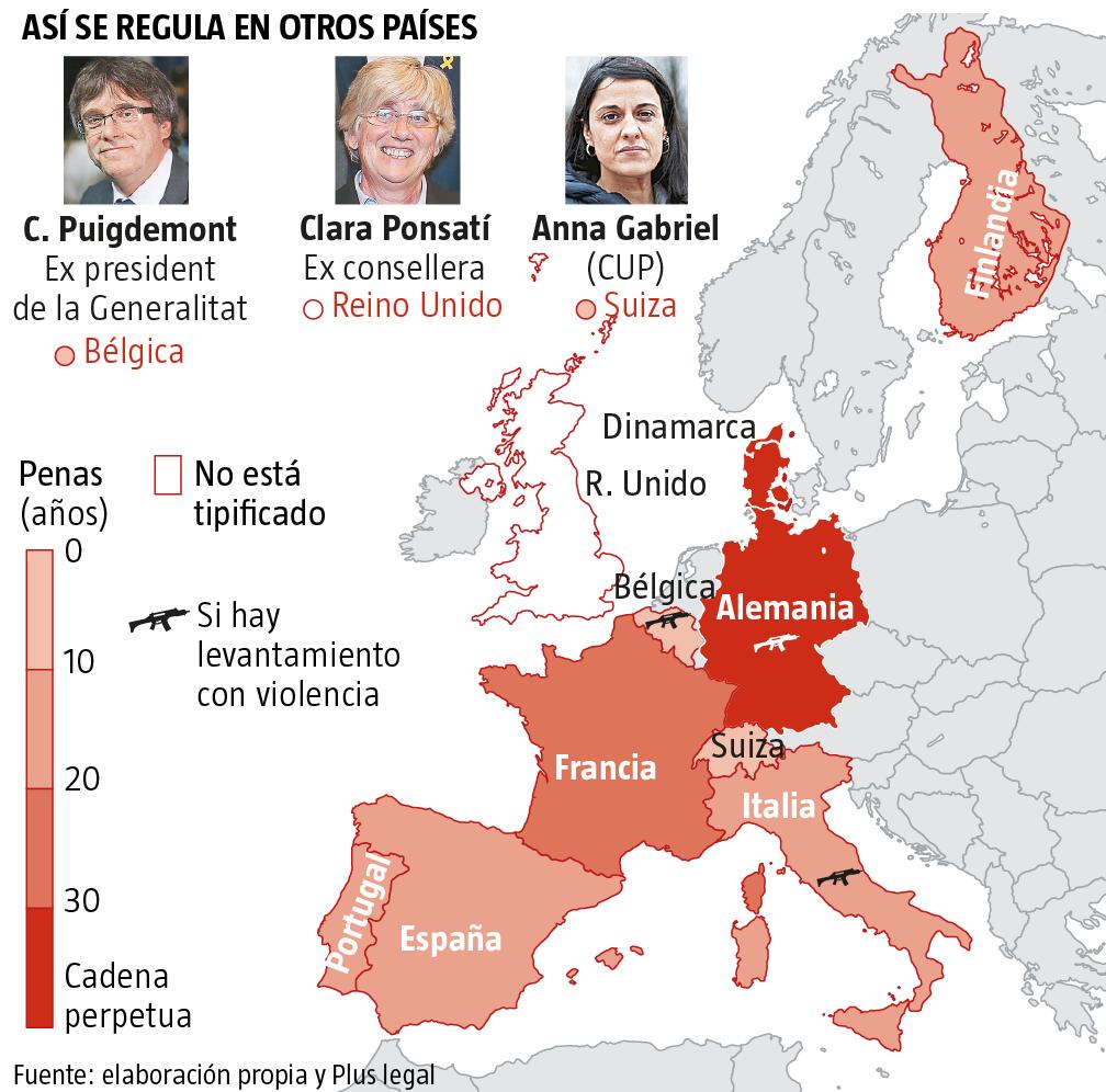 Delitos de sedición en otros países de la UE
